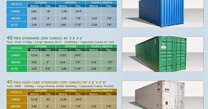 Casa vivienda en contenedor maritimo container ecologica pinterest contenedores - Vivienda contenedor maritimo ...