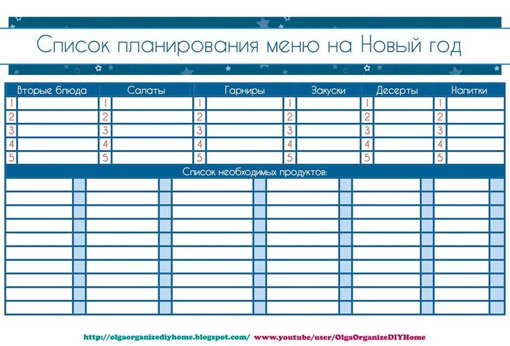ОРГАНИЗАЦИЯ И ПЛАНИРОВАНИЕ НОВОГО ГОДА / Список планирования меню