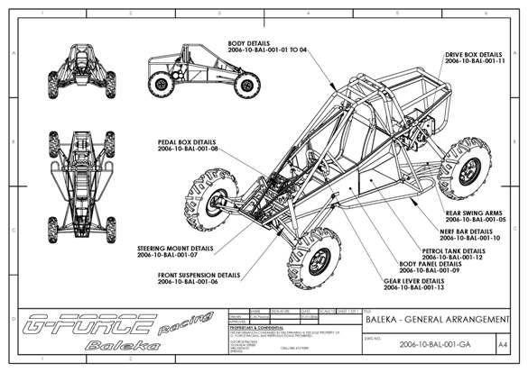 Geforce Buggies - Import Parts