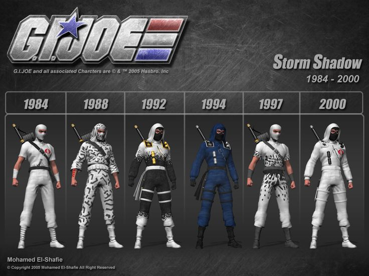 GI Joe Storm Shadow Evolution
