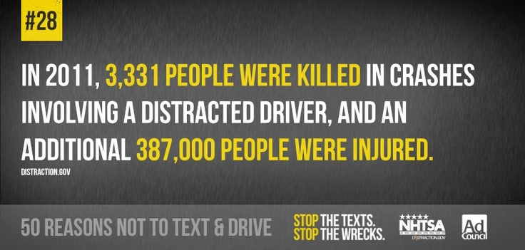 Do you know the facts about texting while driving? Repin Reason 28 #stopthetexts