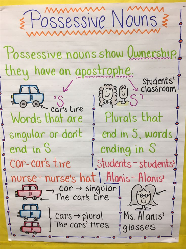 Top 25+ best Possessive nouns ideas on Pinterest ...