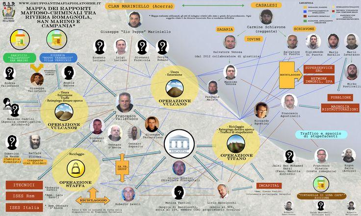 Mappa dei rapporti mafioso-criminali Romagna - San Marino - Campania
