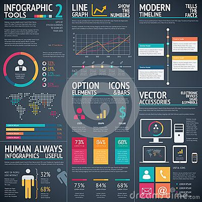 14 best images about Infographics on Pinterest