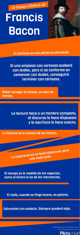 10 frases célebres de Francis Bacon #infografia #infographic #Citas