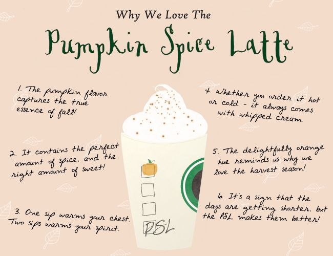 In Honor Of The Pumpkin Spice Latte