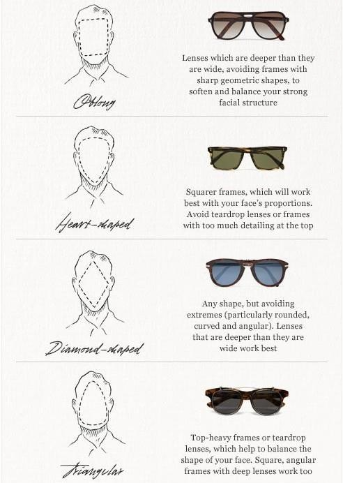 Sunglasses face chart by the fashionistas at Elle Vietnam.