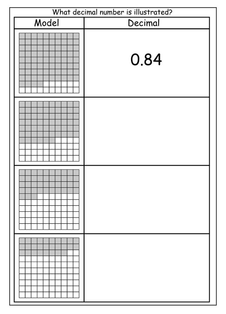 Tenths And Hundredths Worksheets For Learning Matematika Pecahan Add tenths and hundredths worksheets