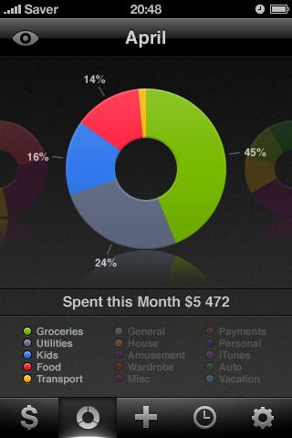 lovely ui (graphs on Saver ~ Control your Expenses)