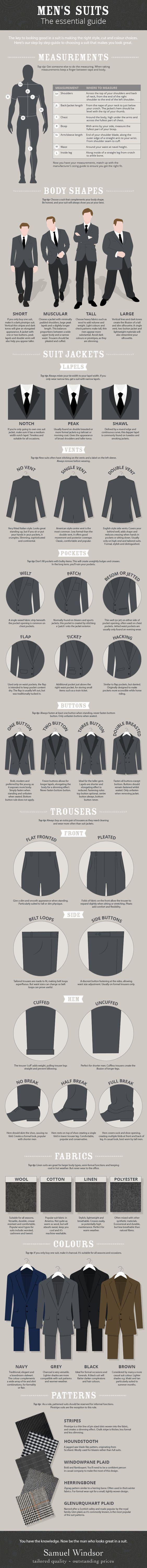 Infografik: Welcher Anzug passt zu dir : Business Punk: