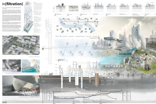 Bustler: Gowanus by Design: WATER_WORKS Competition Winners