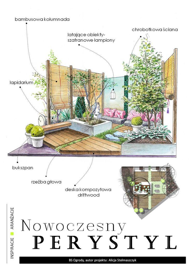 Projekt Konkursowy- Międzynarodowe Targi Ogrodnictwa i Architektury Krajobrazu Gardenia 2015