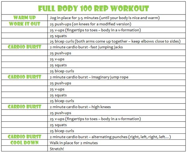 Full Body 100 Rep Workout - Totally worth the sweat!!!