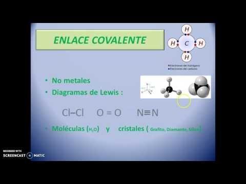 Vídeo enriquecido con EDpuzzle sobre enlace químico y propiedades de las sustancias en función del enlace.