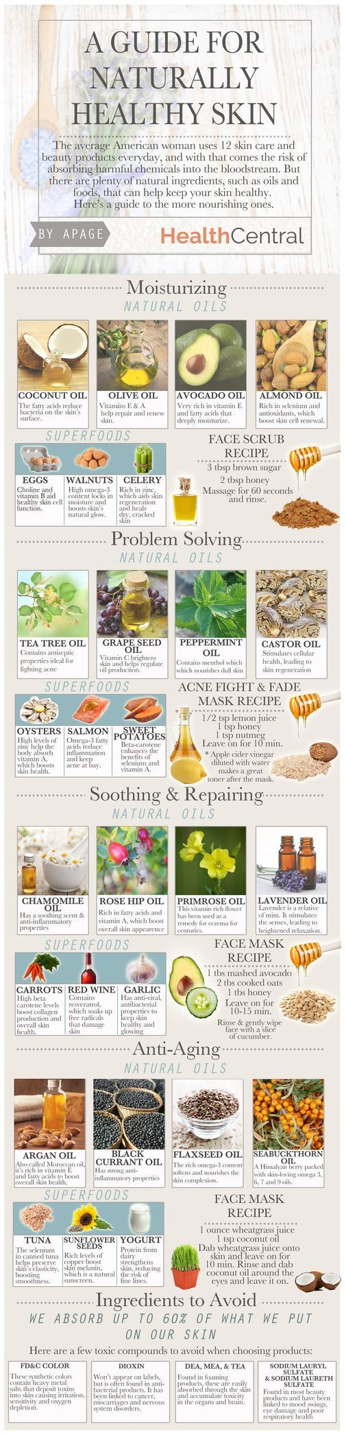 A guide for naturally healthy and beautiful #skin: Learn how to keep your skin healthy and nice in this #infographic: www.healthcentral...