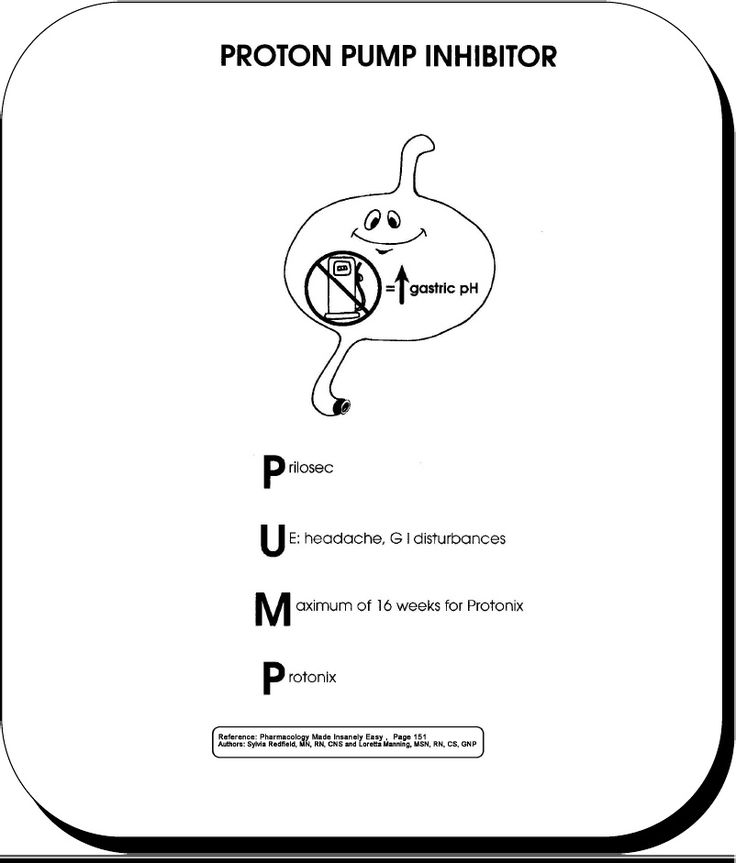 Proton Pump Inhibitor Nursing Pharmacology Pinterest
