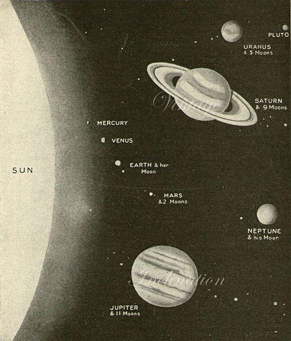 1930s Astronomy illustration