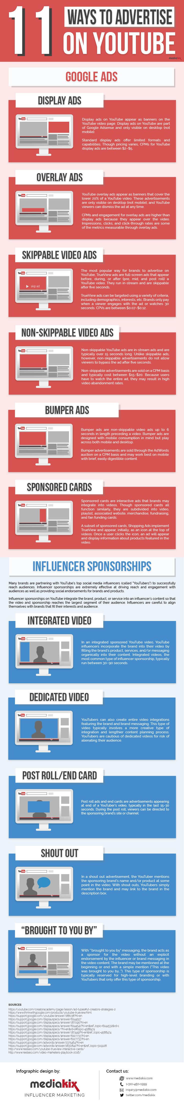 How To Advertise On YouTube Marketing Influencers YouTubers Infographic