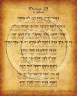 The Lord's Prayer Hebrew Poster with complete transliteration and translation into English. Learn the Lord's prayer in Hebrew. Taken from Matthew 6:9-13.