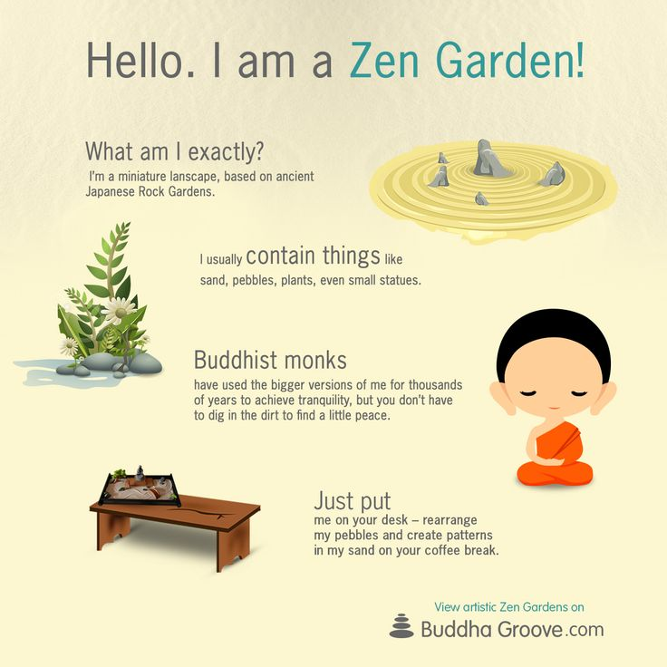 Zen Gardens are miniature landscapes, based on Japanese rock gardens.