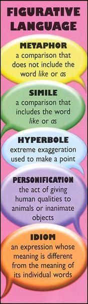 Figurative Language Helps Descriptions!