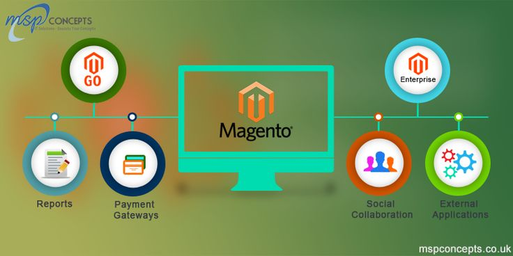 Why Hiring #MagentoDevelopers is Crucial for The Creation of an Online Shopping Site