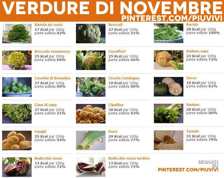 VERDURE DI STAGIONE: NOVEMBRE   >>> http://www.pinterest.com/piuvivi/nutrizione-sana/ <<<