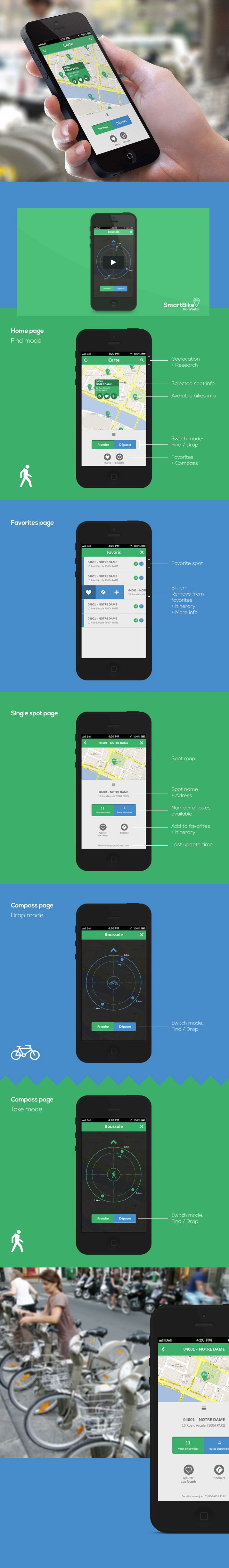 SmartBike App. For more details visit http://mobilewebmds.com/mobile-apps/