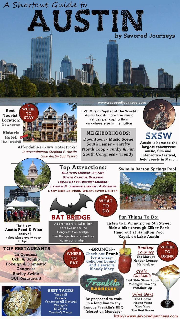 best images about texas church things to do in shortcut travel guide to austin