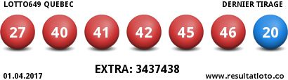 Lotto Quebec 649 01.04.2017   - Resultat du Tirage - http://www.resultatloto.co/lotto-quebec-649-01-04-2017-resultat-du-tirage/