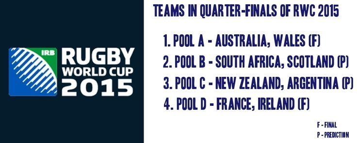 Quarter-Final Prediction: Here's what the quarter-final games might look like with the huge rugby nations of Australia, New Zealand and South Africa all making it through as was expected. Things start getting more exciting when we look at games like Scotland vs Japan which could change the shape of everything. Springbok coaches and players have said outright that no matter who we play - be it Australia or Wales, that we are on our way to the finals, no matter what.Go Boks!