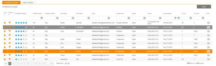 Salesfusion's smart marketing automation platform uses lead scoring to eliminate the communication gap between sales and marketing. Now, prospect activities can inform and prioritize sales outreach efforts. With predictive lead scoring, the characteristics of previously successful sales conversions are used to automatically identify high potential prospects. #MarketingAutomation