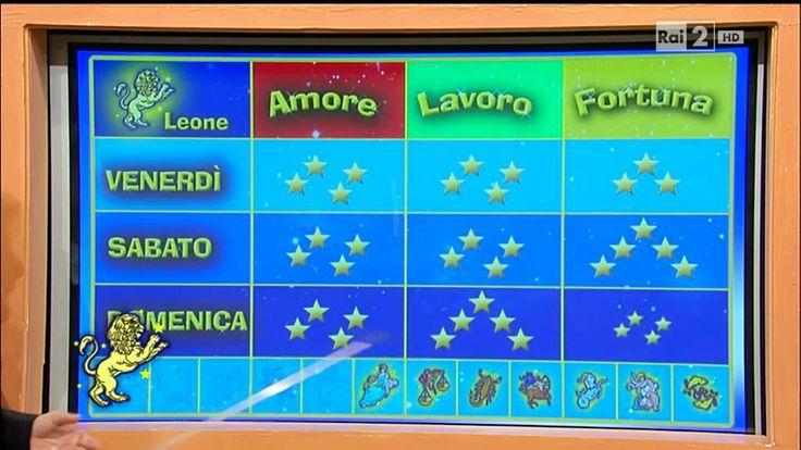 L'Oroscopo di Paolo Fox - I Fatti Vostri del 28/02/2014