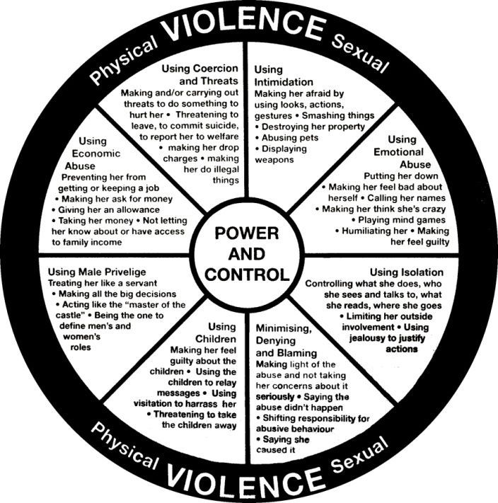 nomore domestic violence affects more than just the adults  what are the psychological and physical effects of domestic violence on children