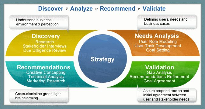 goals and objectives of xerox company Product and service quality for customers is paramount and is embedded into every aspect of the company exceed ambiguous goals and objectives xerox full-time.