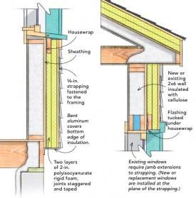How to Insulate a Wall from the Outside  The right combination of cavity insulation and rigid foam will ease worries about condensation