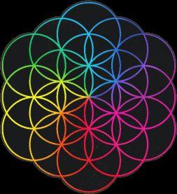 Offizielle Ticketmaster Website. Tickets kaufen für Coldplay - A Heart Full Of Dreams Tour 2017