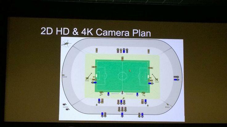 Το τελικό πλάνο 2K και 4K live κάλυψης του Fifa 2014. #Sony 4K Event | Pinewood Studios, UK