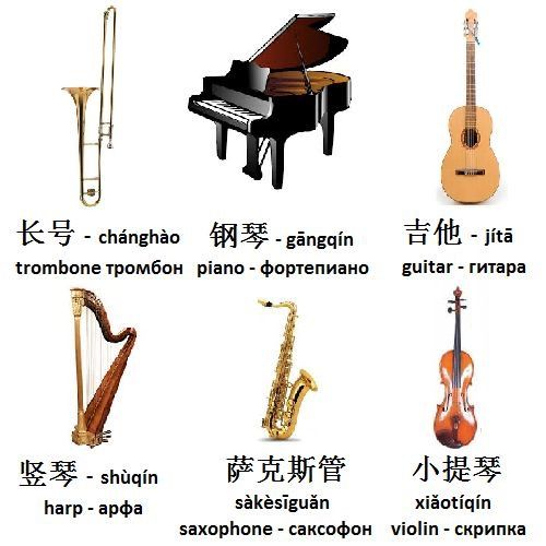 Music of East Asia: Scales, Themes, Instruments ...