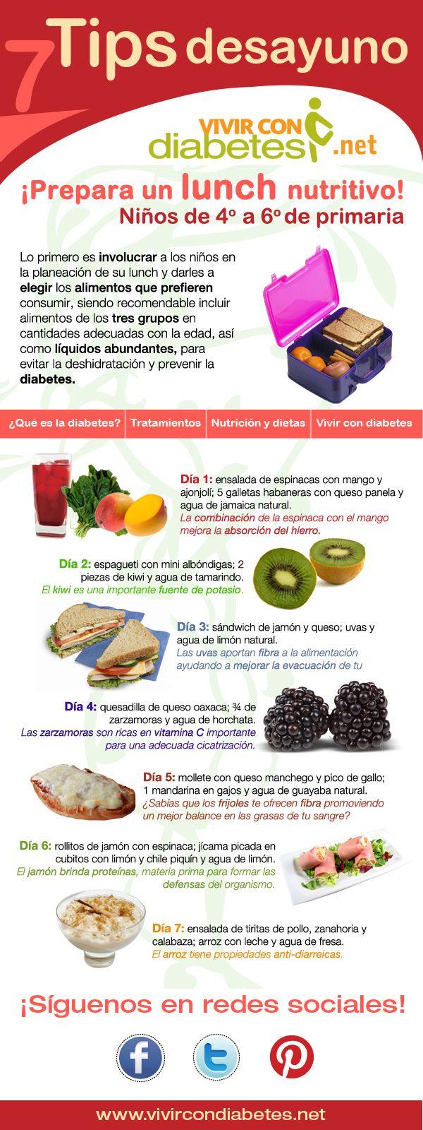 7 tips de desayuno. Lunch nutritivo para niños de 4º a 6º de primaria.