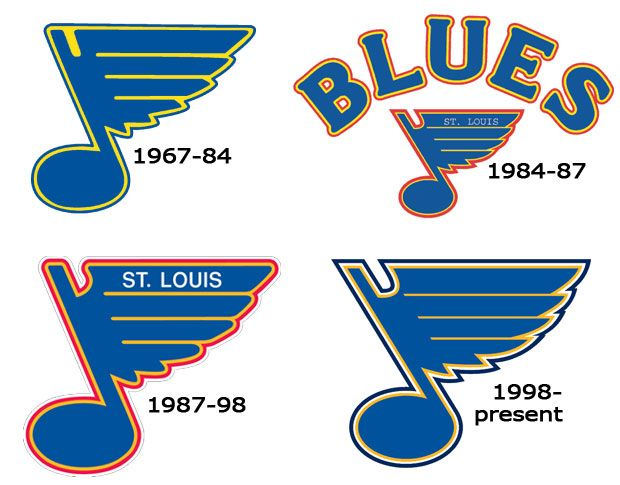St. Louis Blues hockey logos (1967-present)