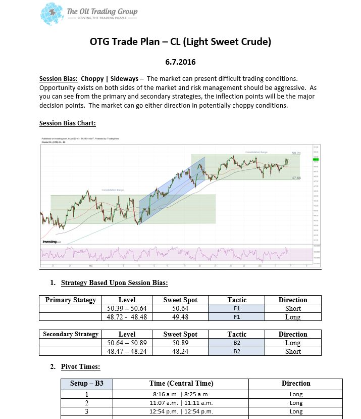 Todays Oil Daily Trading Plan - Get all the important levels for trading Oil Today in this easy to following trade plan