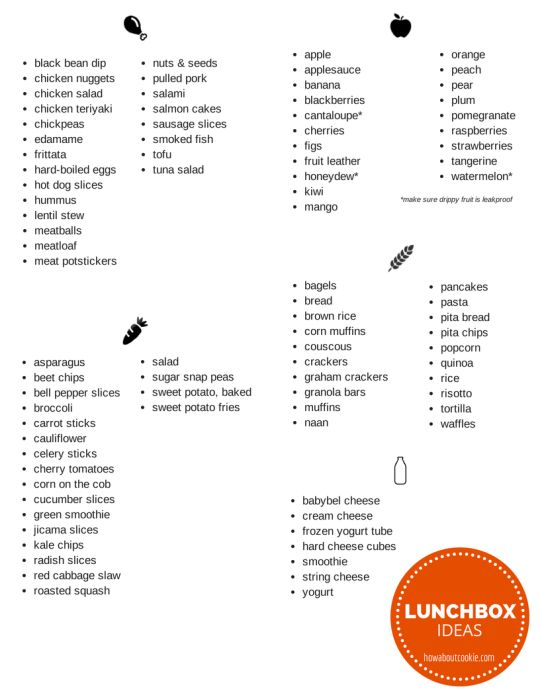 free printable list of lunchbox ideas! some are basic, others a little different to help you think outside (or inside?) the box.