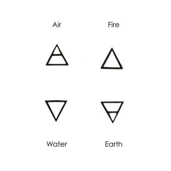 tattoo idea - simplistic, minimalist