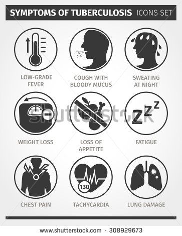 Icons set Symptoms of tuberculosis (TB). Vector infographic.