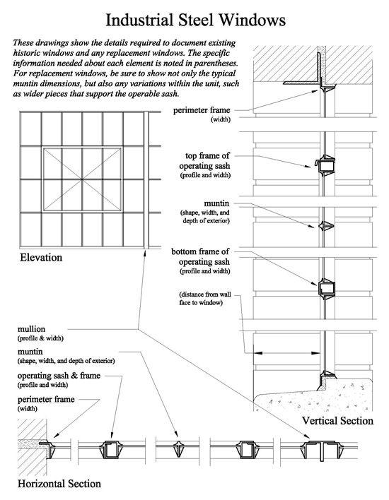 Drawings Of An Industrial Steel Window In 2019