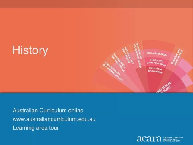 The Australian Curriculum v4.0 History: Guided tour