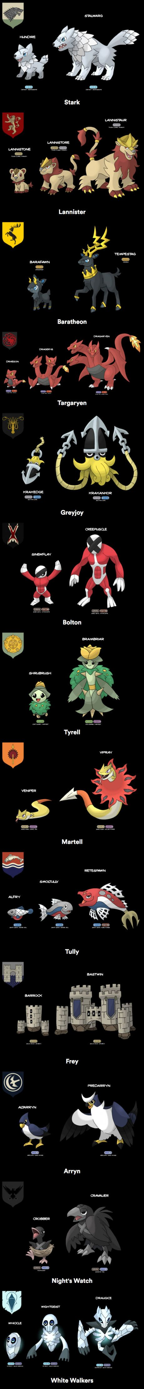 Game of thrones Pokémon crossover<<I don't watch the show but wow
