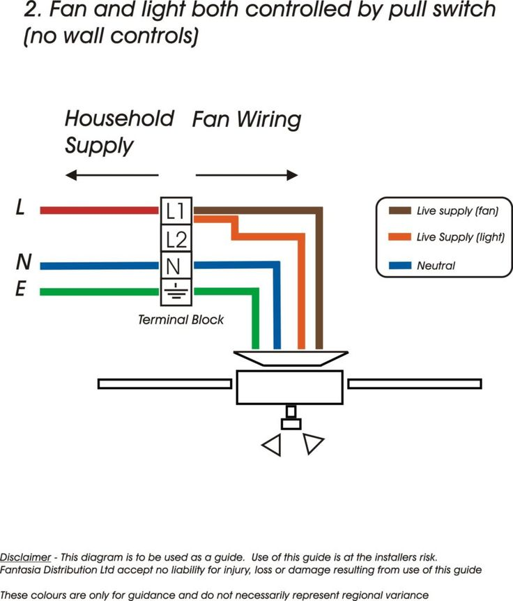 Wiring A Bathroom Light Switch  sc 1 st  Pinterest : ceiling pull switch wiring diagram - yogabreezes.com