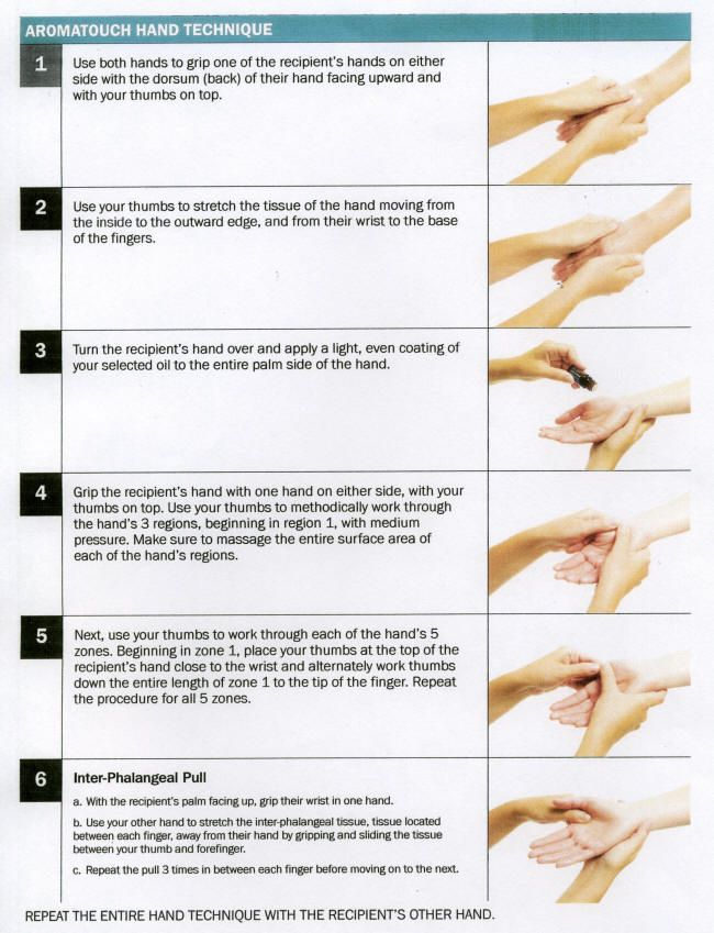 Steps In Giving Hand Foot Spa Treatment